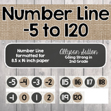 Farmhouse Printable Number Line -5 to 120