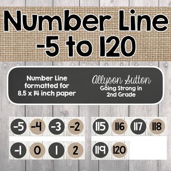 Burlap, Shiplap, and Chalkboard too! Printable Number Line