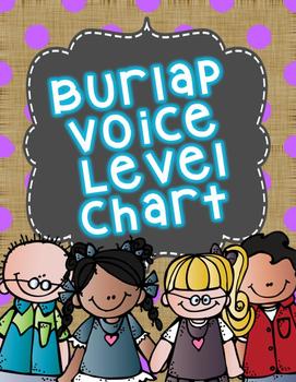 Burlap Voice Level Chart