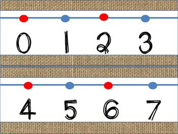Burlap Wall Number Line