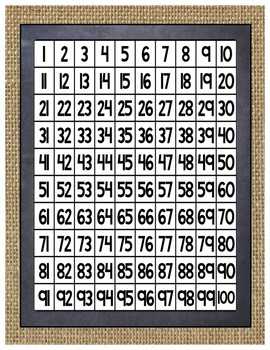 Rustic Burlap and Chalkboard Hundreds Chart/ Number Grid