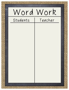 Burlap and Chalkboard Daily 5 Anchor Charts