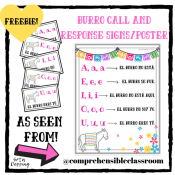 Burro Call and Response Signs/Poster