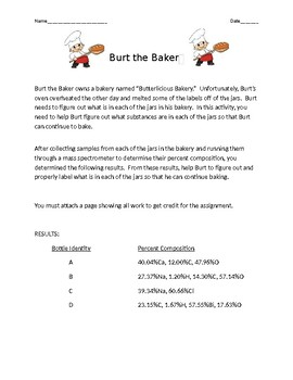 Burt the Baker Empirical Formula Activity
