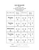 Bus Behavior Chart