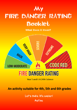 Bushfires - Danger Ratings