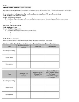 Business Basics: Business Types and Structure Activity Worksheet