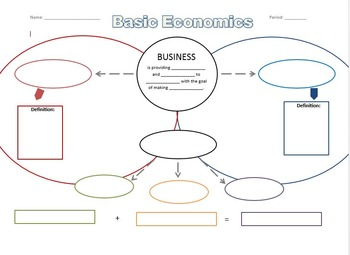 Business Basics - Intro to Economics
