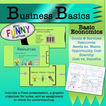 Business Basics - Intro to Economics