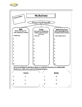 Business Ideas: Brainstorming Graphic Organizer