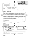 Business Document Cheat Sheets