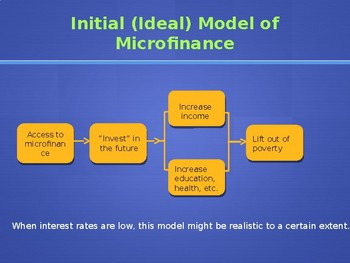Business Ethics - Microfinance