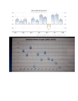 Business Journal: Economic Indicators