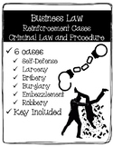 Business Law Cases - Criminal Law & Procedure