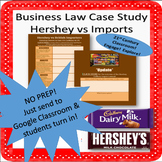 Business Law Hershey vs Imports Case Study-NO PREP