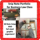 Business Law Note-Taking System! All done for you!