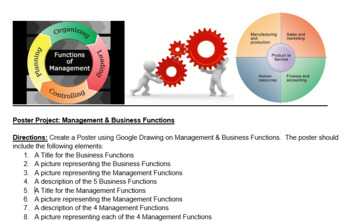 Business Management & Functions Poster Activity w/Rubric PBL Word & PDF