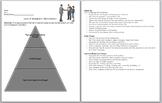 Business Management- Levels of Management- Characteristics