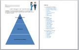 Business Management- Levels of Management- Job Titles/Job Positions