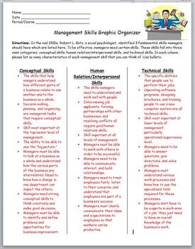 Business Management- Management Skills Graphic Organizer