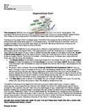 Business Management- Organizational Chart- Fun PowerPoint Activity