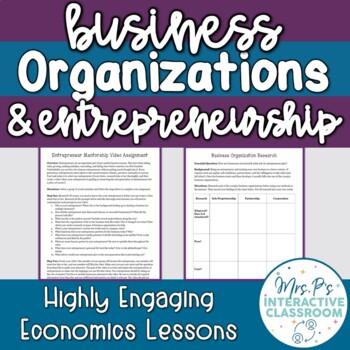 Business Organizations & Entrepreneurship Economics Lesson!