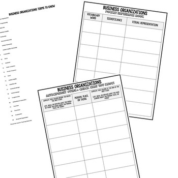 Business Organizations Guided Notes & PowerPoint,  Economic Notes