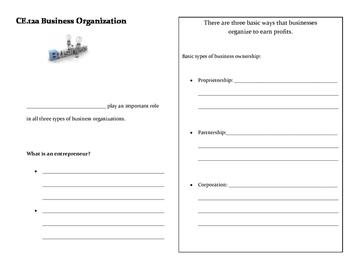 Business Ownership & Entrepreneur (Virginia Civics SOL CE.12a)