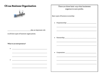 Business Ownership & Entrepreneur (CE.12a)