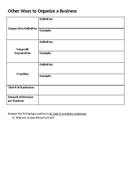 Business Ownership Handout - Intro to Business Ch. 6