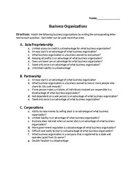 Business Ownership Review - Intro to Business Ch. 6