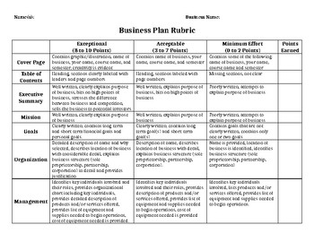 Business Plan Paper Rubric - Entrepreneurship