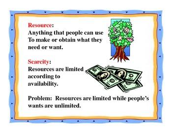 Business Principles - Lesson 1: Introduction