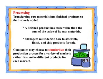 Business Principles - Lesson 10: Producing Goods & Services Worldwide