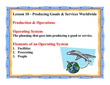 Business Principles - Lesson 10: Producing Goods & Service
