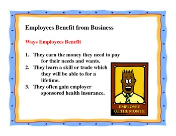 Business Principles - Lesson 4: Motivations of Business
