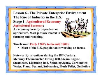 Business Principles - Lesson 6: The Private Enterprise Environment