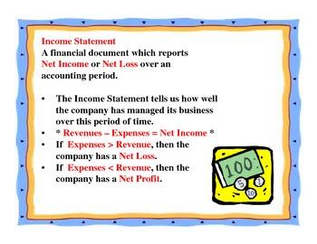 Business Principles - Lesson 9: Managing Business Finances