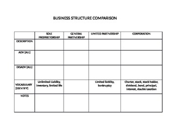 Business Structure Comparison Chart