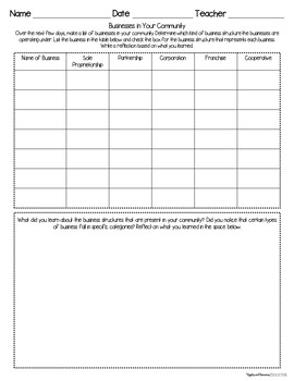 Business Structures - Interactive Note-taking Activities