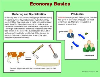 Business and Economics -  A Fourth Grade PowerPoint Introduction
