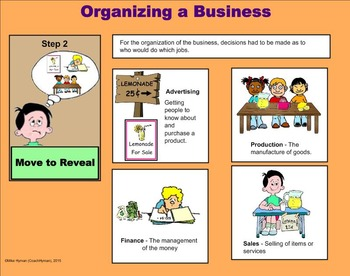 Business and Economics - A Fourth Grade SMARTBoard Introduction