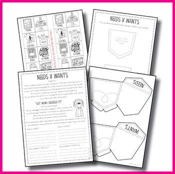 Business and Economics - Needs V Wants PRINTABLE Sorting Activity