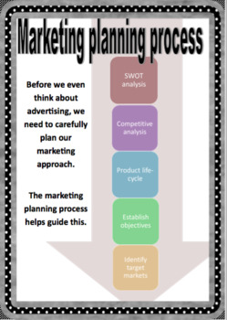 Business marketing theory booklet