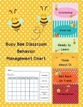 Busy Bee Classroom Decor Editable Bundle