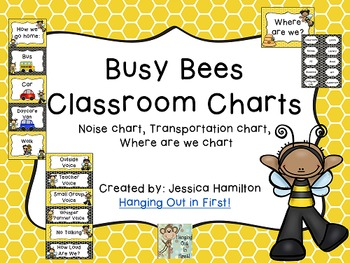 Busy Bees Classroom Theme - Classroom Charts