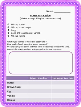 Doubling a Recipe: Adding and Multiplying Mixed Numbers and Improper Fractions