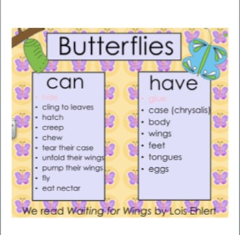 Butterflies Can Have