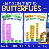 Butterfly Life Cycle Graphing Activities - Live Butterflie