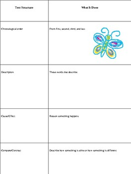Non-fiction Reading Comprehension/Bell Ringers: Butterflies